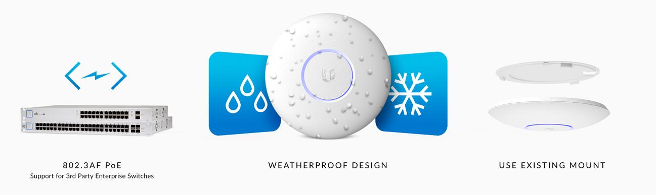 UniFi AC - воднепроницаемый корпус