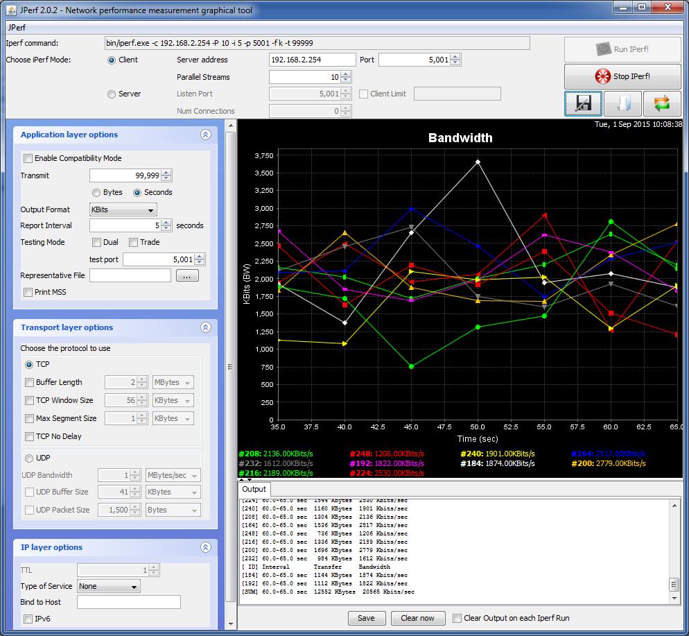 результаты теста l2tp с шифрованием AES 128/256
