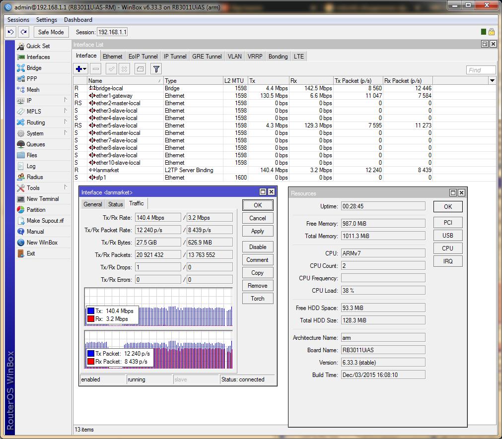 RB3011,, L2TP MPPE 128-bit