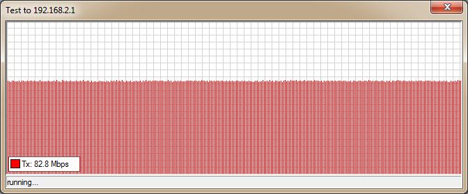 Скорость отправки с RB3011 на RB850Gx2