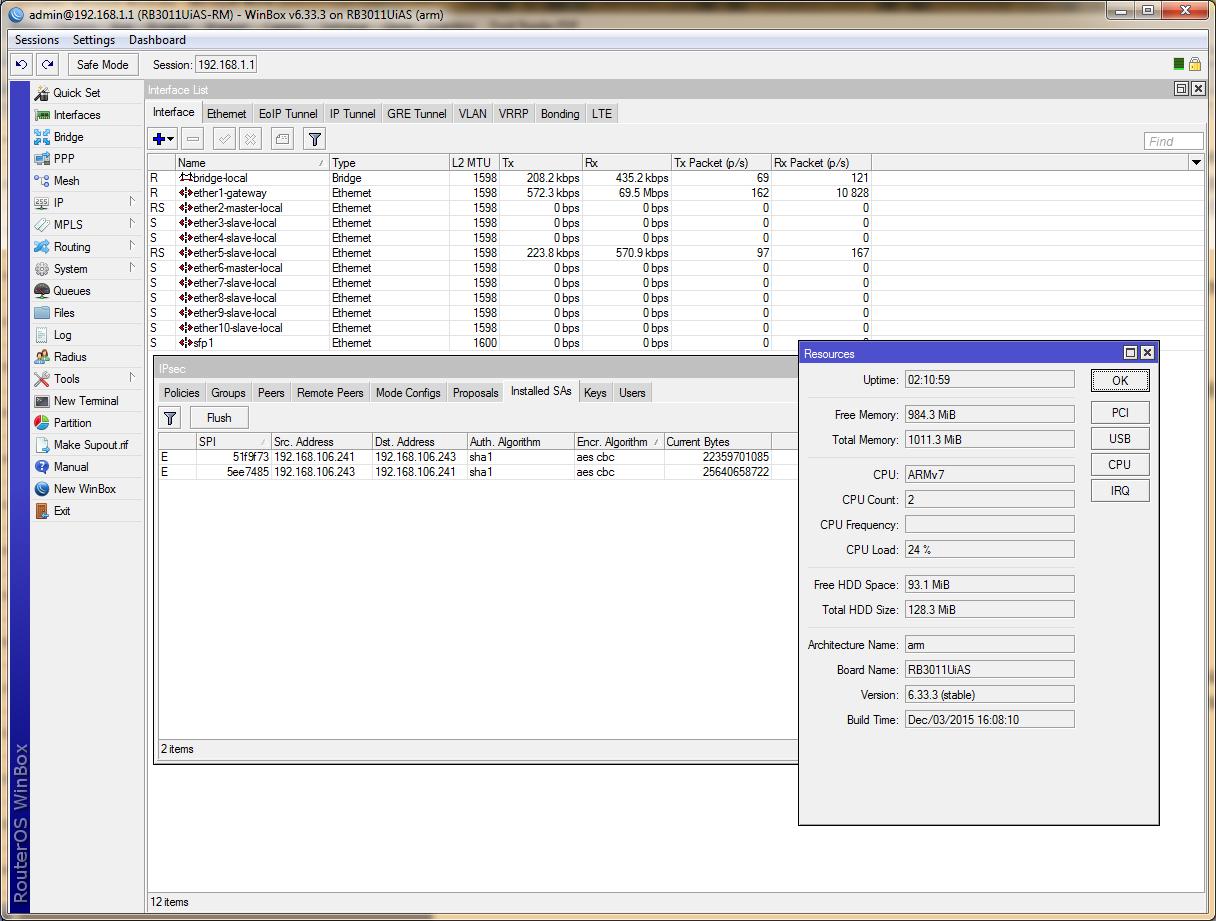RB3011, IPSec 128-bit AES