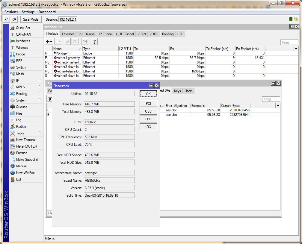 RB850Gx2, IPSec 128-bit AES