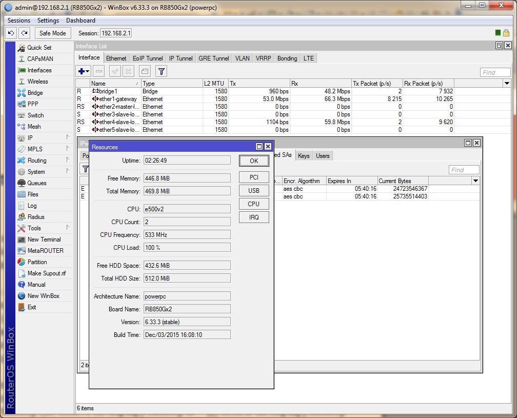 RB850Gx2, IPSec 128-bit AES, duplex