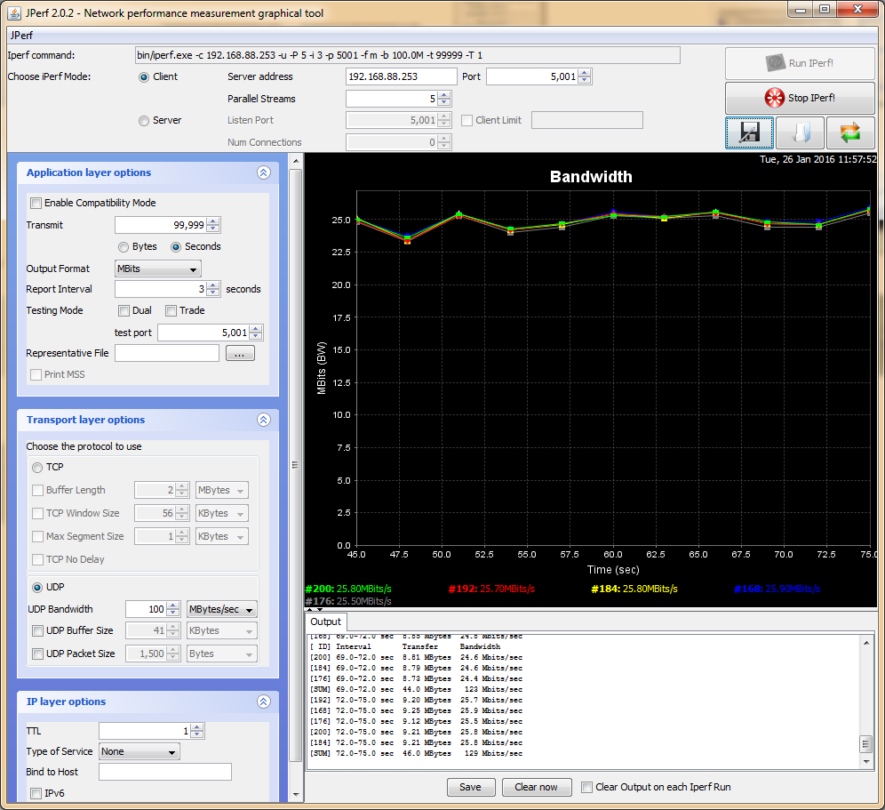 hAP ac lite - тест на загрузку процессора