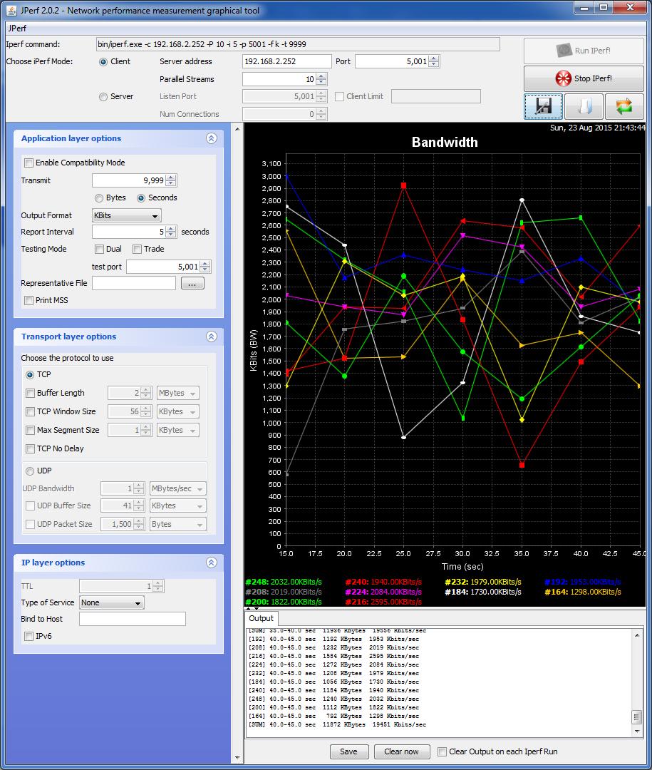 Если увеличить количество потоков до 10, можно добиться скорости 19 Мбит/сек