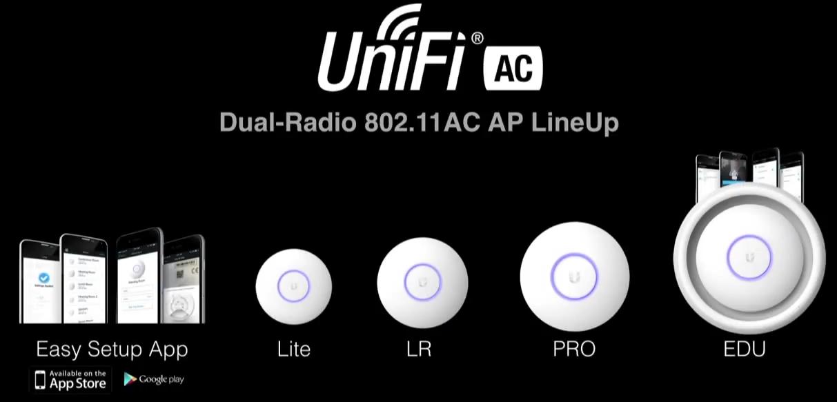 линейка UniFi AC