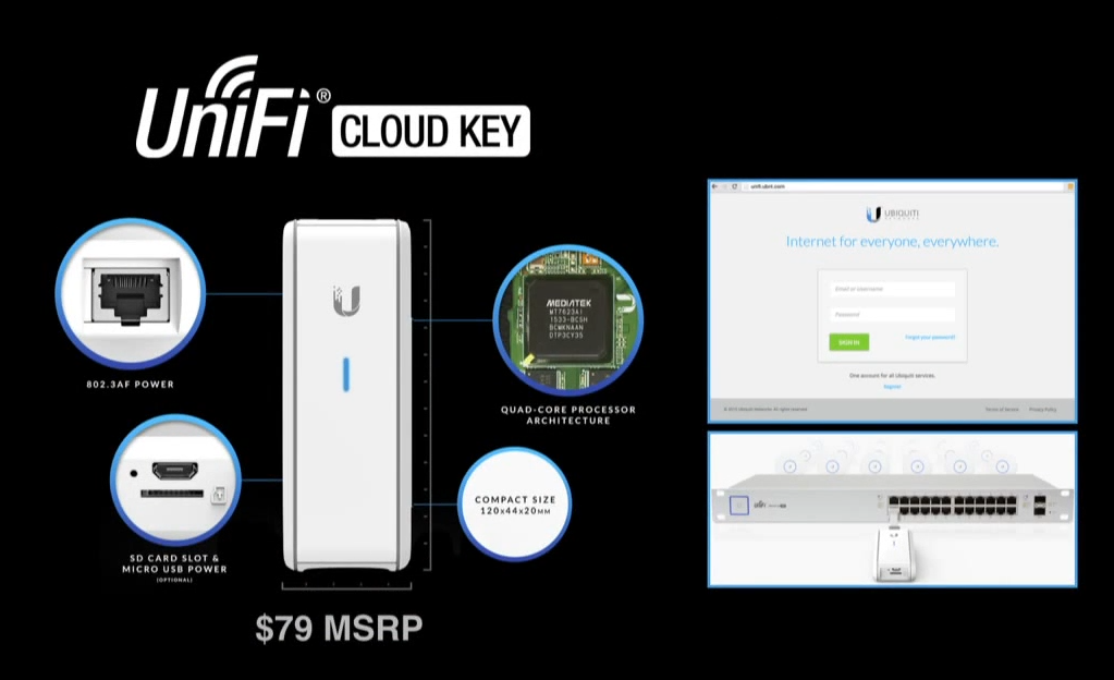 UniFi Cloud Key: