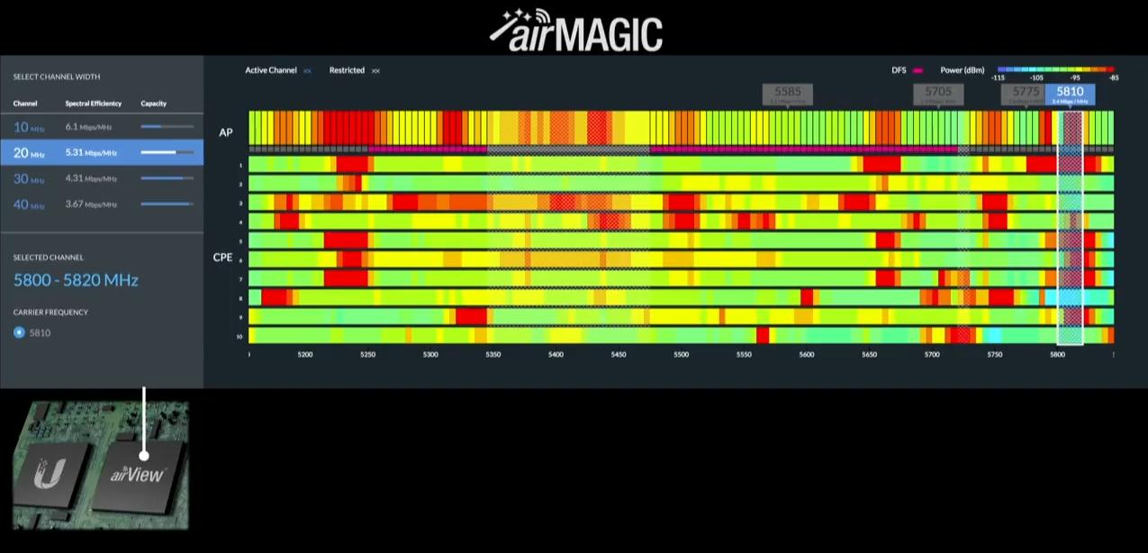 инструмент airMAGIC