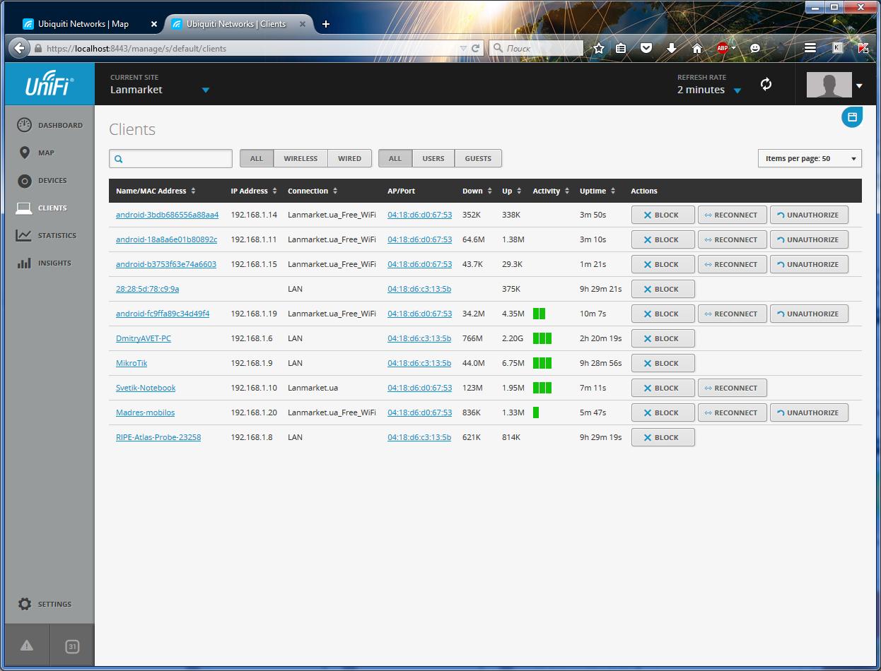 UniFi Controller сортировка клиентов, только гости