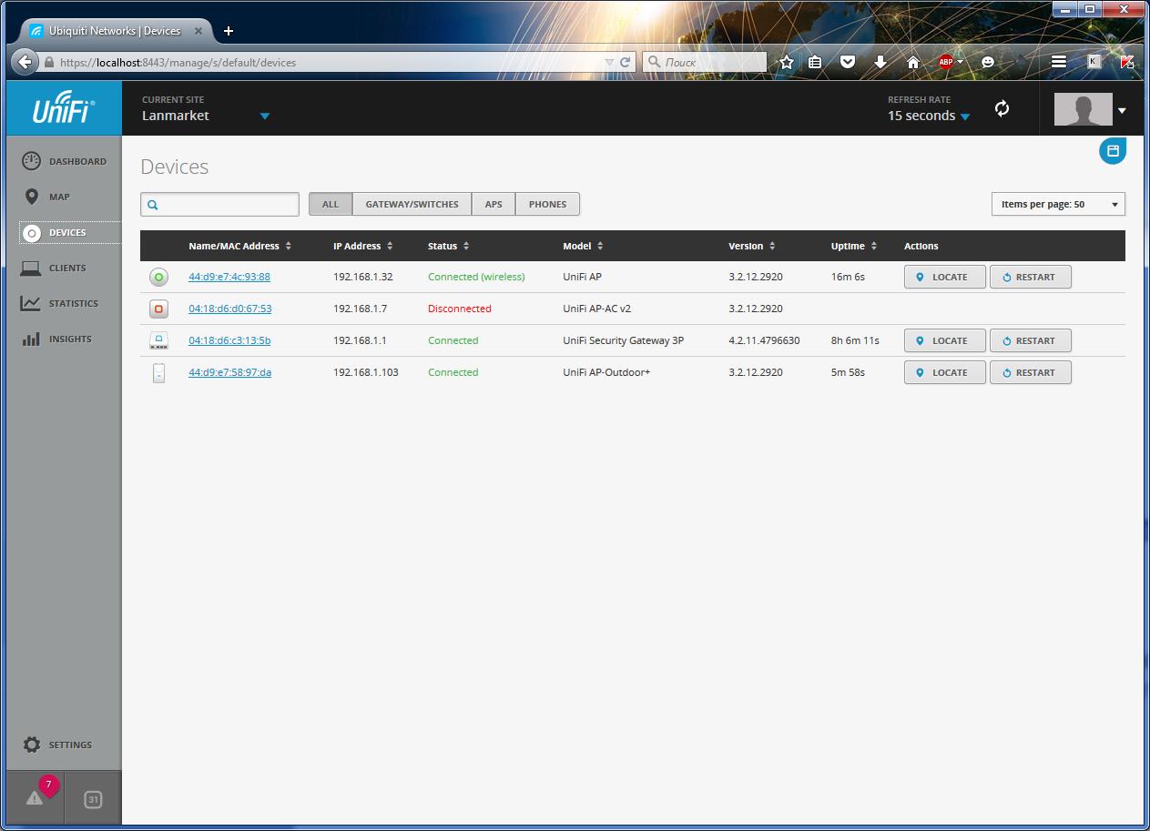 UniFi Controller отображение точек доступа