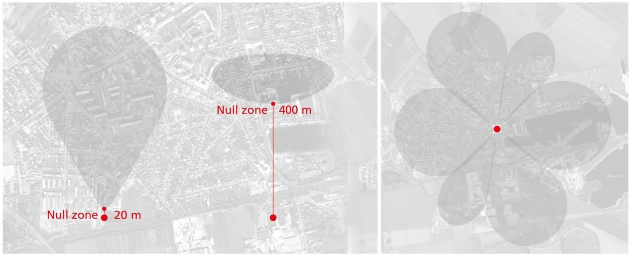Преимущество Symmetrical Horn, отсутсвие мертвой зоны под антенной