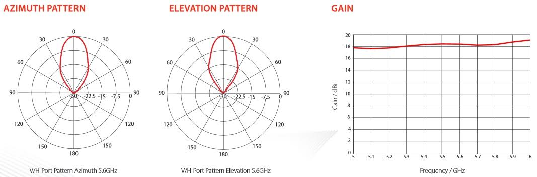 Symmetrical Horn диаграмма