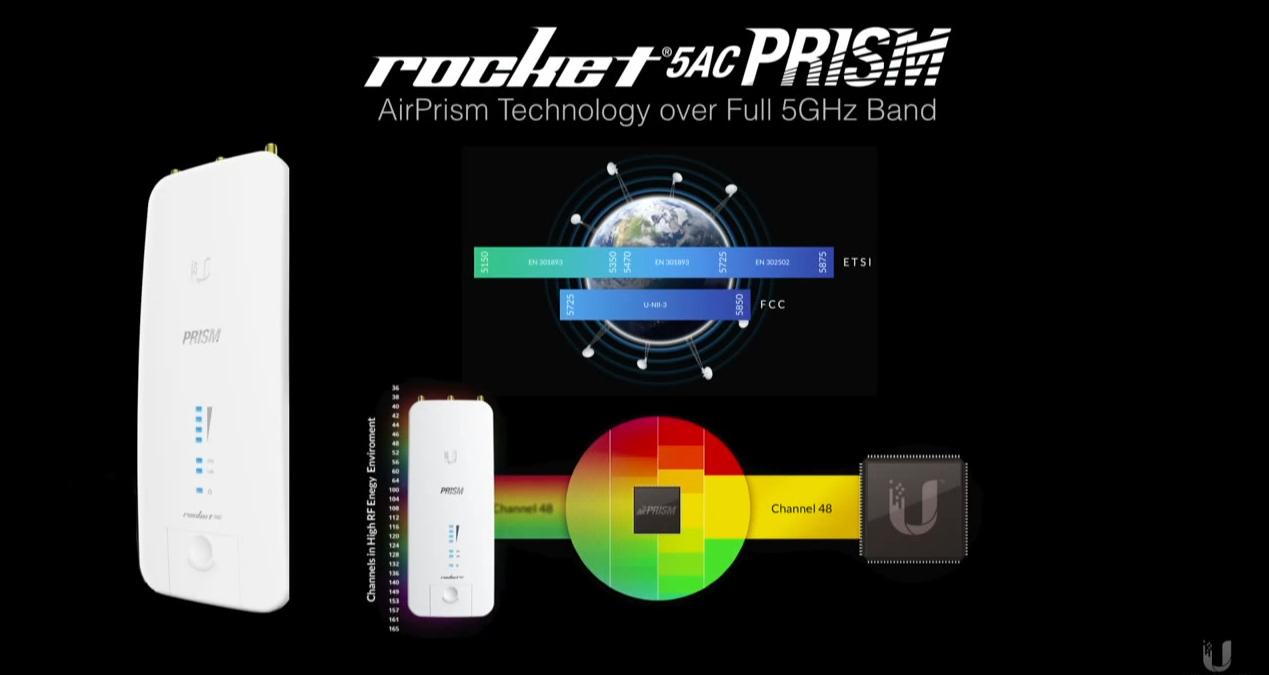 Обзор Rocket 5ac Prism