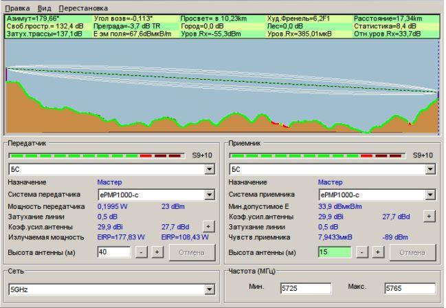 расчета энергетических параметров линка