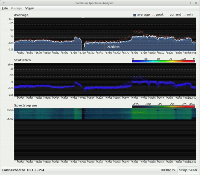 Спектрограмма ePMP 1000. Точка 2- AP.