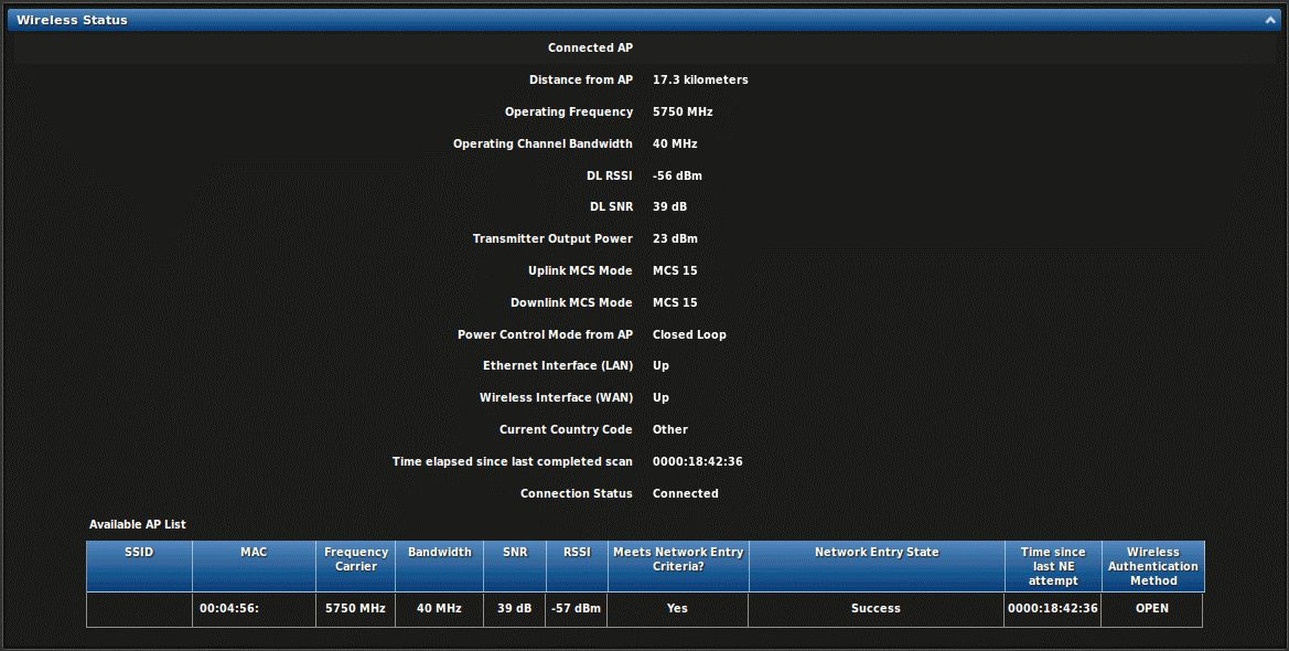 Статус системы ePMP 1000 GPS Sync