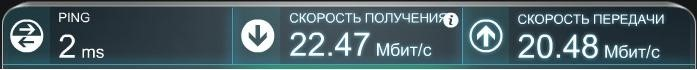 Результаты speedtest.net