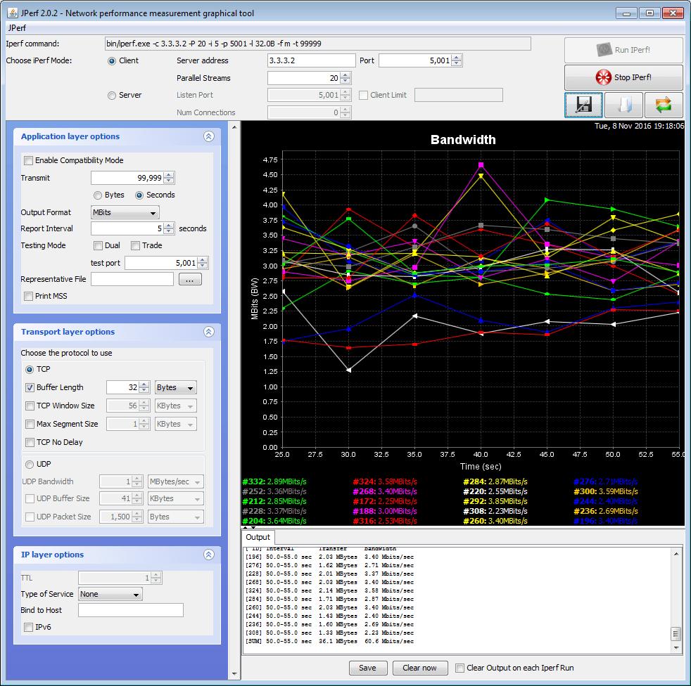 Обзор обновленного Mikrotik hEX RB750Gr3: лучший маршрутизатор по соотношению цена/качество