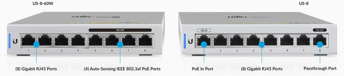 Обзор UniFi Switch US-8, обзор US-8-60W, линейка коммутаторов UniFi Switch US-8, тестирование UniFi Switch US-8
