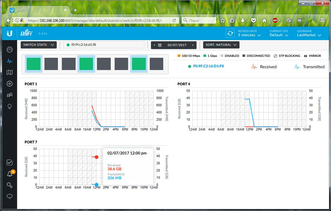 Обзор и тестирование коммутаторов UniFi Switch US-8. Линейка управляемых коммутаторов от Ubiquiti