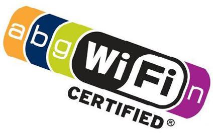 Стандарты Wi-Fi